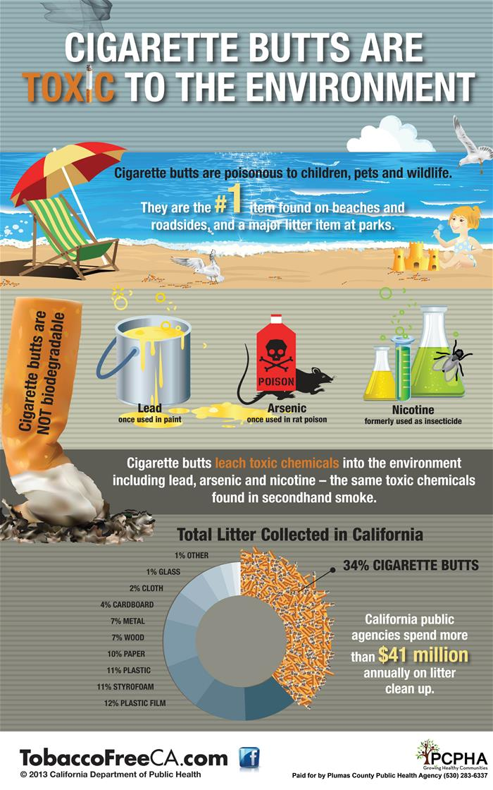 Toxic Tobacco Waste Infograph with PCPHA Info_thumb.jpg